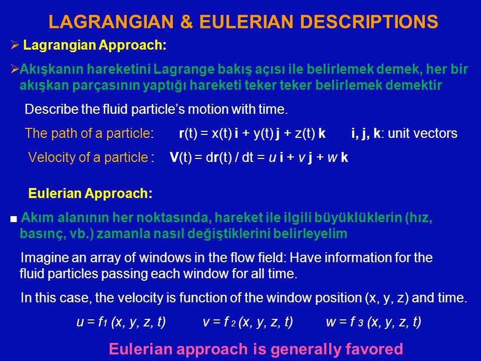 LAGRANGIAN & EULERIAN DESCRIPTIONS  Lagrangian Approach:  Akışkanın hareketini Lagrange bakış açısı ile belirlemek demek, her bir akışkan parçasının yaptığı hareketi teker teker belirlemek demektir Describe the fluid particle's motion with time.