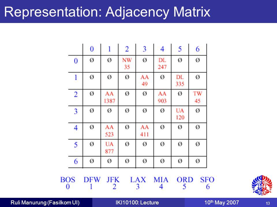 13 Ruli Manurung (Fasilkom UI)IKI10100: Lecture10 th May 2007 Representation: Adjacency Matrix