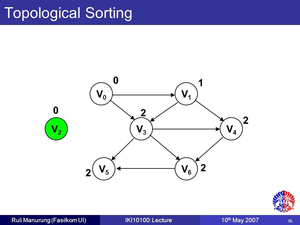 16 Ruli Manurung (Fasilkom UI)IKI10100: Lecture10 th May 2007 V0V0 V1V1 V2V2 V3V3 V4V4 V5V5 V6V6 0 0 1 2 2 2 2 Topological Sorting