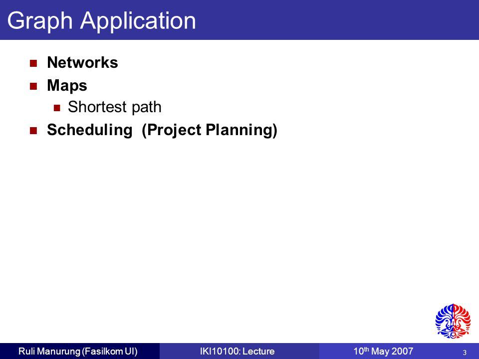 54 Ruli Manurung (Fasilkom UI)IKI10100: Lecture10 th May 2007 2 V1V1 V3V3 V4V4 V6V6 V7V7 6 2 1 4 1 V5V5 V2V2 Prim's Algorithm