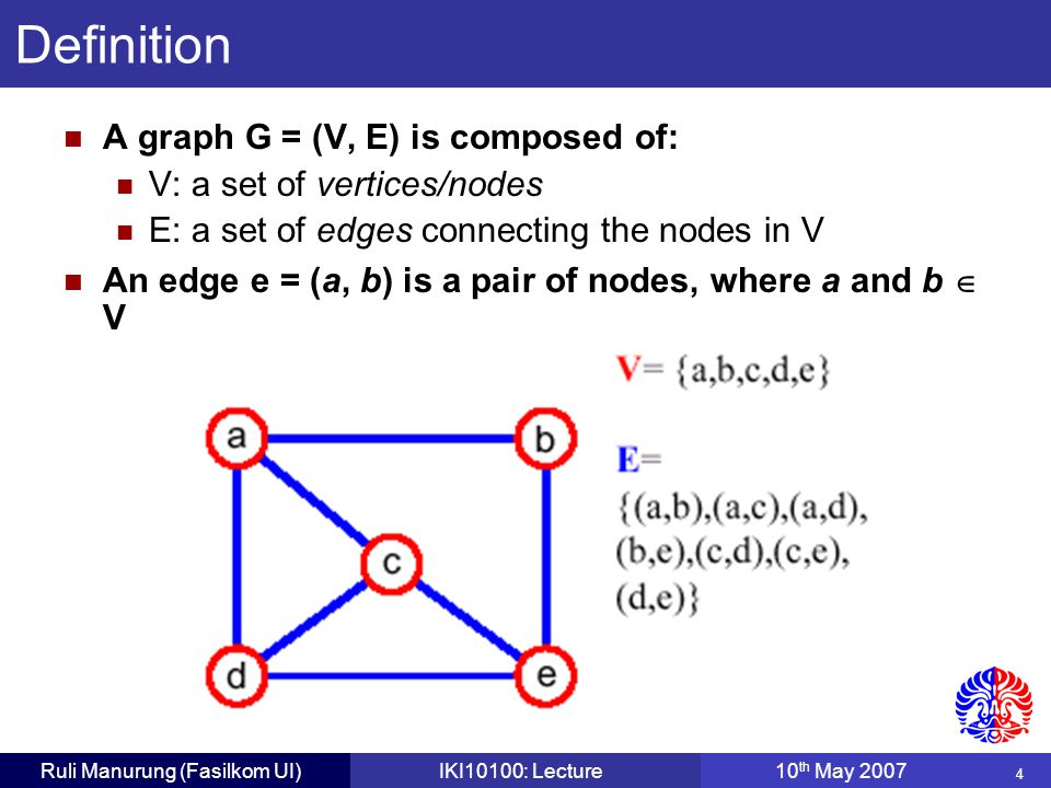 5 Ruli Manurung (Fasilkom UI)IKI10100: Lecture10 th May 2007 Terminology Undirected graph Directed graph Adjacent nodes: connected by an edge Degree (of a vertex): # of adjacent nodes for directed graph in-degree out-degree