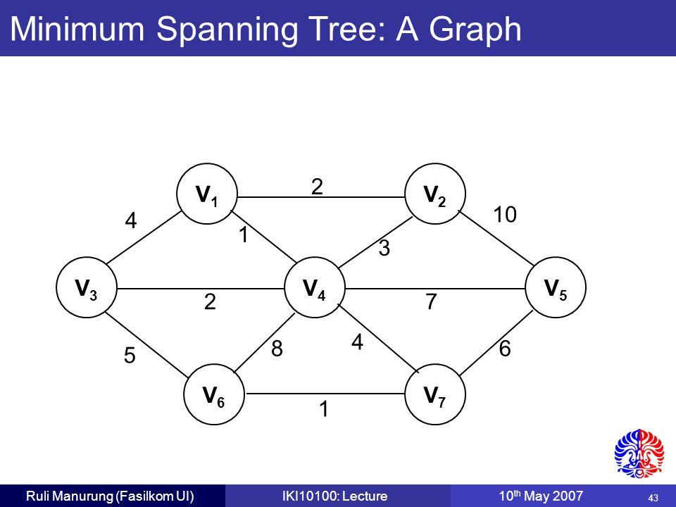 43 Ruli Manurung (Fasilkom UI)IKI10100: Lecture10 th May 2007 2 V1V1 V2V2 V3V3 V4V4 V6V6 V7V7 3 10 6 72 4 5 1 8 4 1 V5V5 Minimum Spanning Tree: A Grap