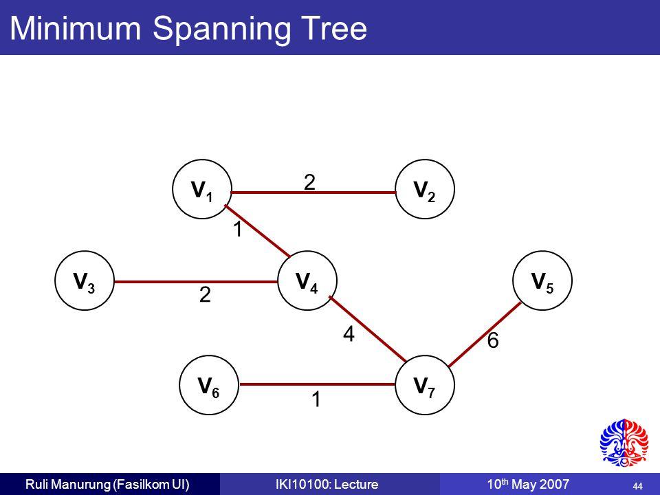 44 Ruli Manurung (Fasilkom UI)IKI10100: Lecture10 th May 2007 2 V1V1 V2V2 V3V3 V4V4 V6V6 6 2 1 4 1 V5V5 V7V7 Minimum Spanning Tree
