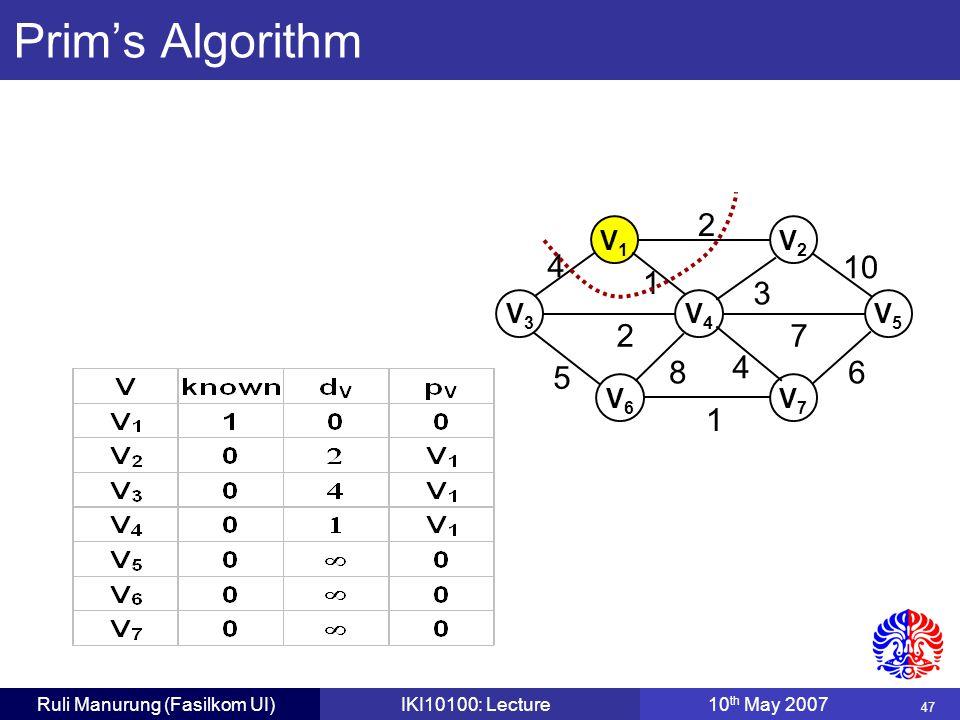 47 Ruli Manurung (Fasilkom UI)IKI10100: Lecture10 th May 2007 2 V1V1 V3V3 V4V4 V6V6 V7V7 3 10 6 72 4 5 1 8 4 1 V5V5 V2V2 Prim's Algorithm