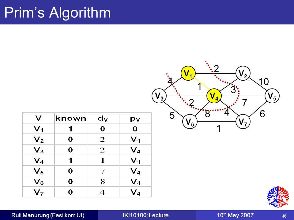 48 Ruli Manurung (Fasilkom UI)IKI10100: Lecture10 th May 2007 2 V1V1 V3V3 V4V4 V6V6 V7V7 3 10 6 72 4 5 1 8 4 1 V5V5 V2V2 Prim's Algorithm