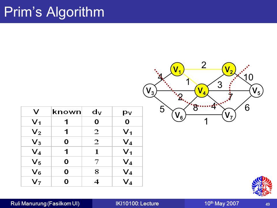49 Ruli Manurung (Fasilkom UI)IKI10100: Lecture10 th May 2007 2 V1V1 V3V3 V4V4 V6V6 V7V7 3 10 6 72 4 5 1 8 4 1 V5V5 V2V2 Prim's Algorithm