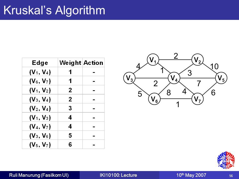 56 Ruli Manurung (Fasilkom UI)IKI10100: Lecture10 th May 2007 2 V1V1 V3V3 V4V4 V6V6 V7V7 3 10 6 72 4 5 1 8 4 1 V5V5 V2V2 Kruskal's Algorithm