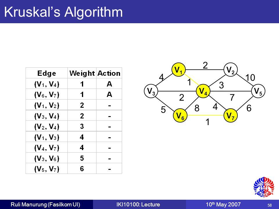 58 Ruli Manurung (Fasilkom UI)IKI10100: Lecture10 th May 2007 2 V1V1 V3V3 V4V4 V6V6 V7V7 3 10 6 72 4 5 1 8 4 1 V5V5 V2V2 Kruskal's Algorithm