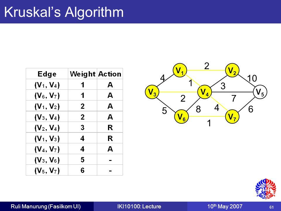 61 Ruli Manurung (Fasilkom UI)IKI10100: Lecture10 th May 2007 2 V1V1 V3V3 V4V4 V6V6 V7V7 3 10 6 72 4 5 1 8 4 1 V5V5 V2V2 Kruskal's Algorithm