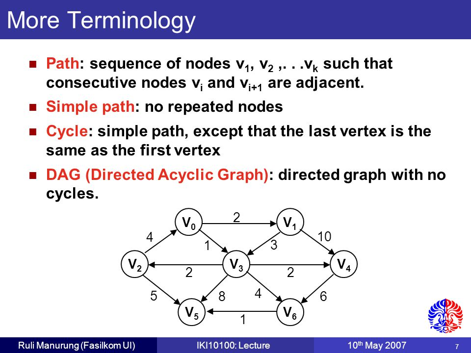 8 Ruli Manurung (Fasilkom UI)IKI10100: Lecture10 th May 2007 More Terminology Connected Graph: any two nodes are connected by some path Subgraph: subset of nodes and edges forming a graph