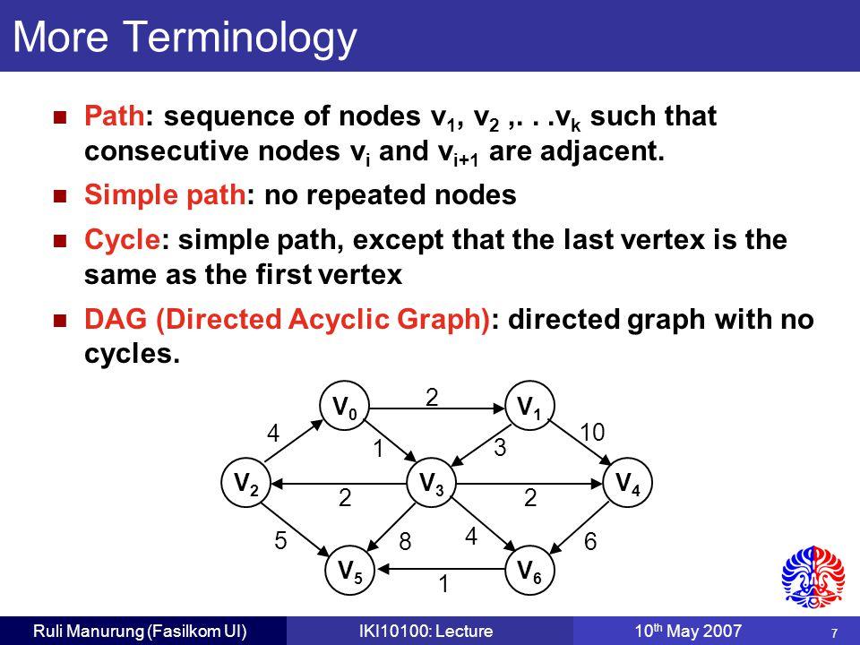 28 Ruli Manurung (Fasilkom UI)IKI10100: Lecture10 th May 2007 Dijkstra's Algorithm: stages V0V0 V1V1 V2V2 V3V3 V4V4 V5V5 V6V6 5 2 1 2 5 8 1 4 2 3 10 1      0 D[V 2 ] = 0, others  Add V 2 to white cloud
