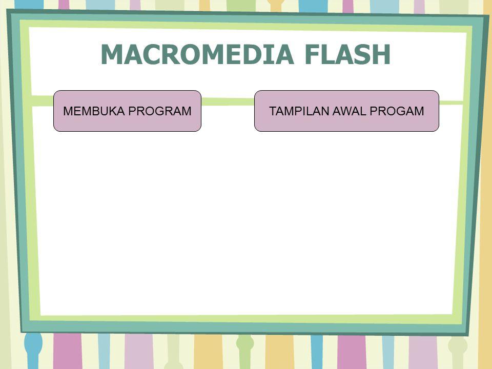 MACROMEDIA FLASH MEMBUKA PROGRAMTAMPILAN AWAL PROGAM