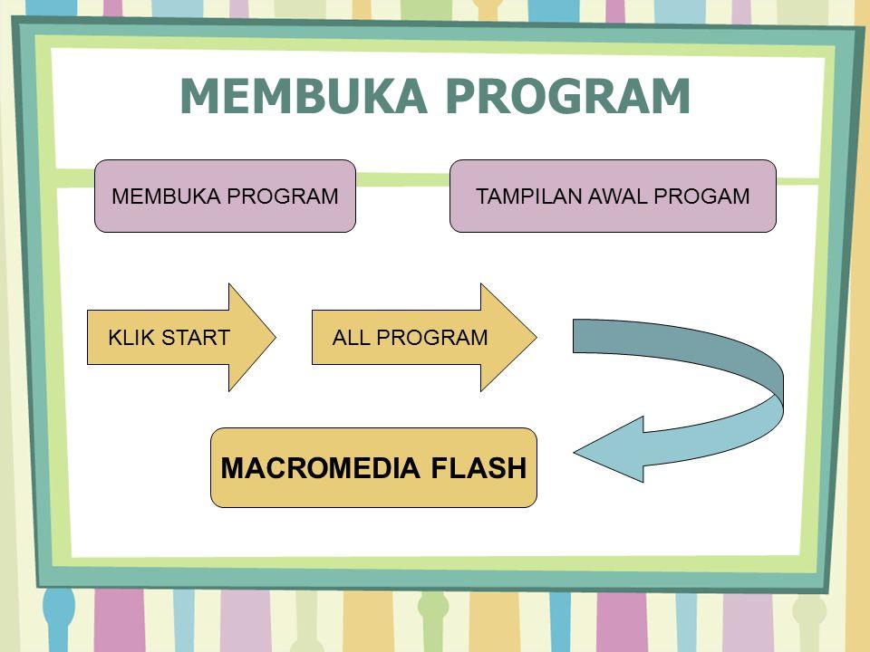 MEMBUKA PROGRAM KLIK STARTALL PROGRAM MACROMEDIA FLASH MEMBUKA PROGRAMTAMPILAN AWAL PROGAM