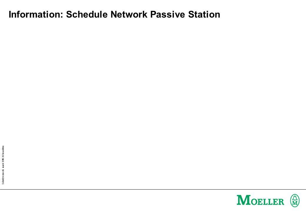 Schutzvermerk nach DIN 34 beachten Information: Schedule Network Passive Station