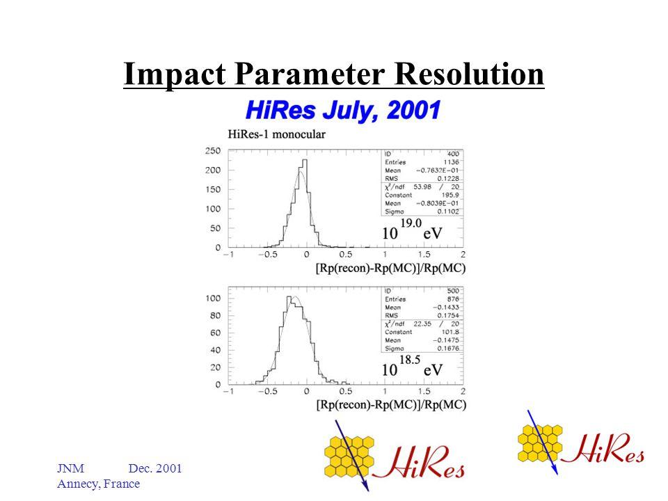 JNM Dec. 2001 Annecy, France Impact Parameter Resolution