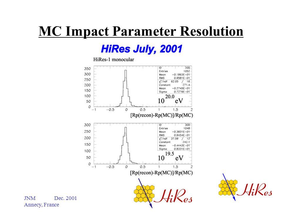 JNM Dec. 2001 Annecy, France MC Impact Parameter Resolution