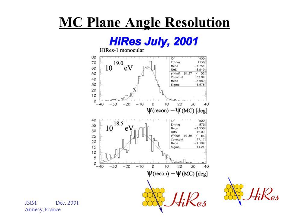 JNM Dec. 2001 Annecy, France MC Plane Angle Resolution
