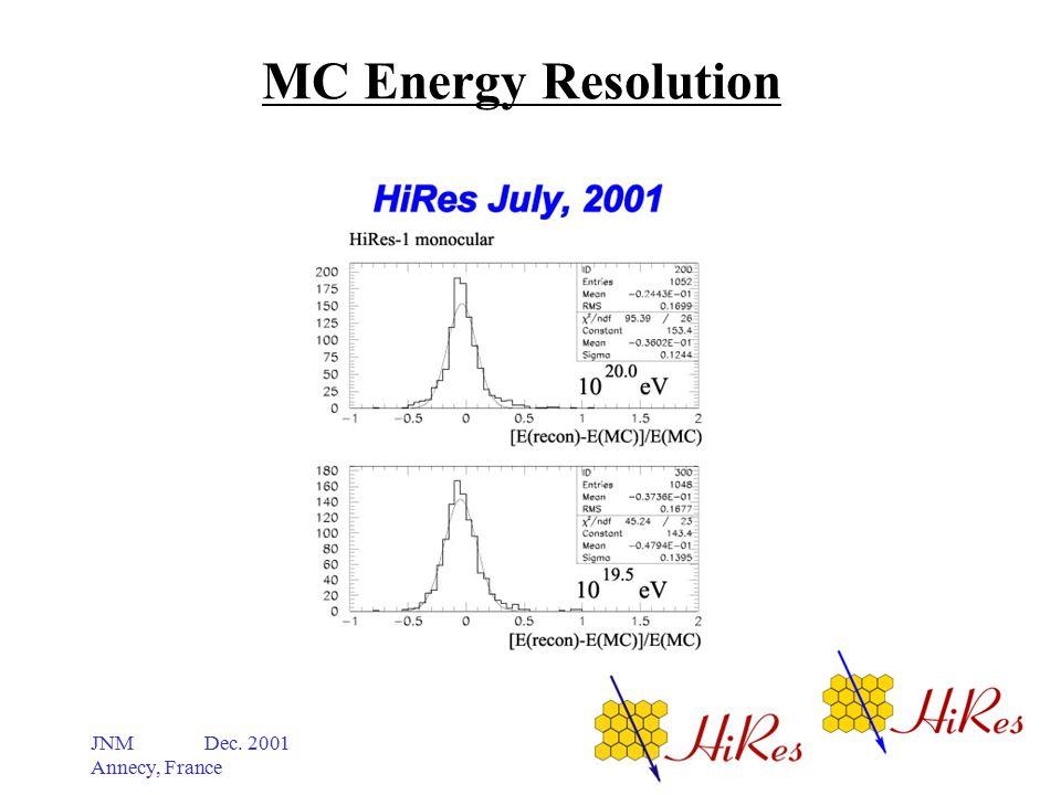 JNM Dec. 2001 Annecy, France MC Energy Resolution