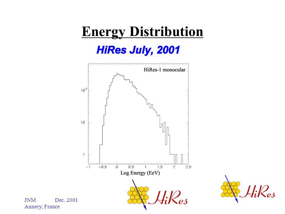 JNM Dec. 2001 Annecy, France Energy Distribution