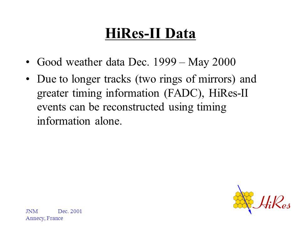 JNM Dec. 2001 Annecy, France HiRes-II Data Good weather data Dec.