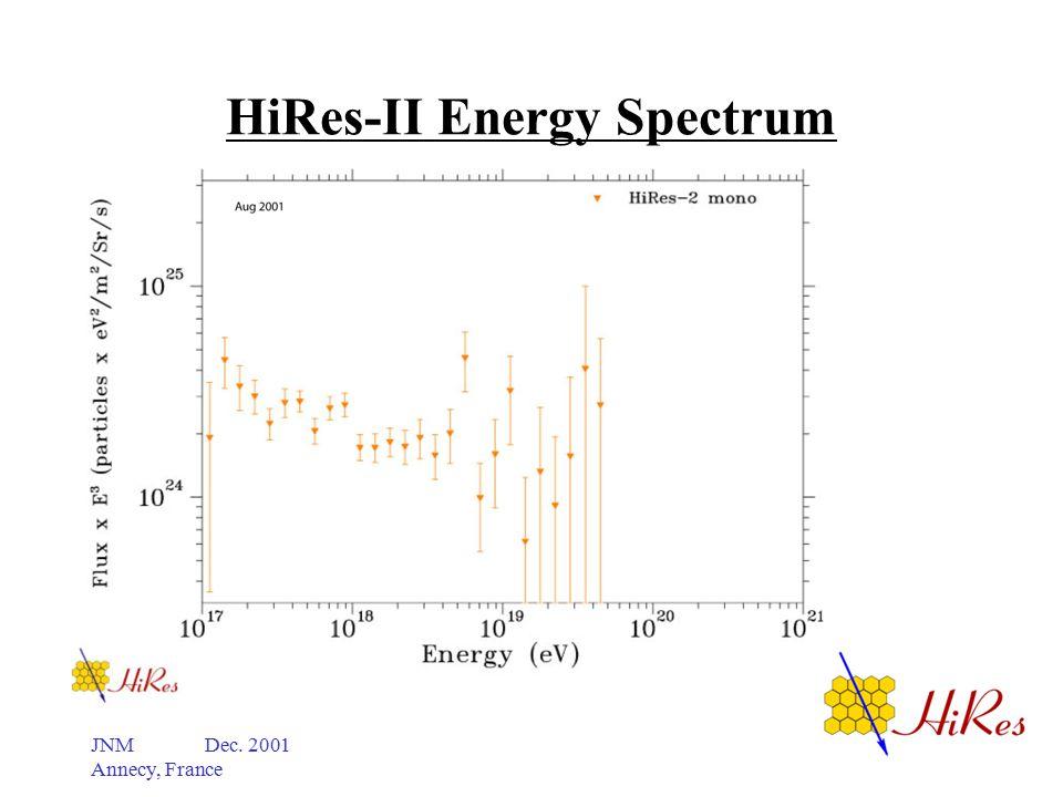 JNM Dec. 2001 Annecy, France HiRes-II Energy Spectrum