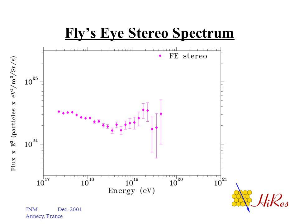 JNM Dec. 2001 Annecy, France Fly's Eye Stereo Spectrum