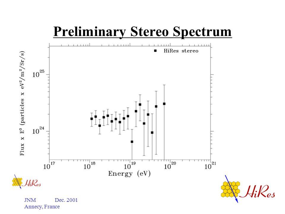JNM Dec. 2001 Annecy, France Preliminary Stereo Spectrum