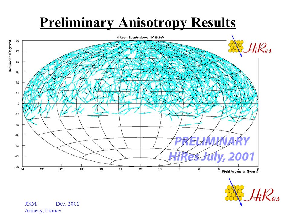 JNM Dec. 2001 Annecy, France Preliminary Anisotropy Results