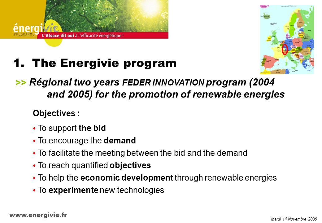 Mardi 14 Novembre 2006 www.energivie.fr 1.