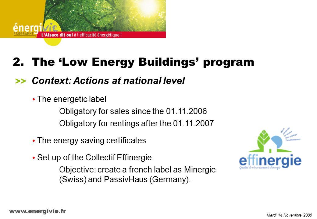 Mardi 14 Novembre 2006 www.energivie.fr 2.