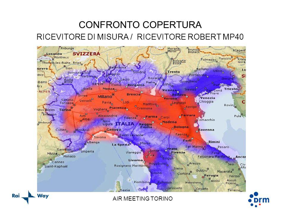 AIR MEETING TORINO CONFRONTO COPERTURA RICEVITORE DI MISURA / RICEVITORE ROBERT MP40