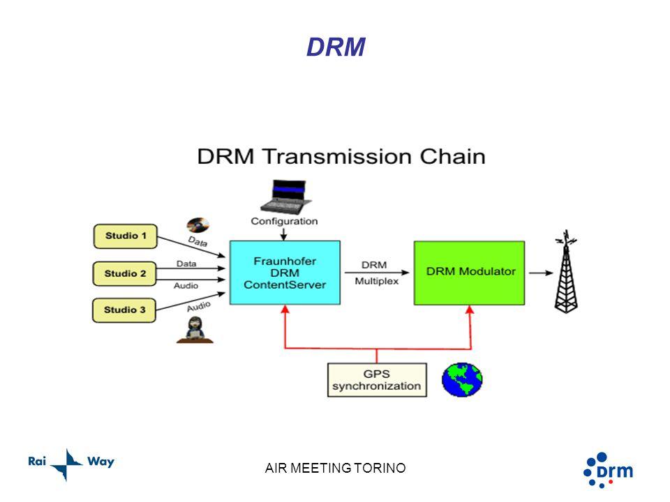 AIR MEETING TORINO DRM