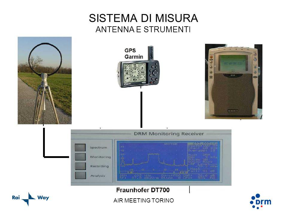 AIR MEETING TORINO SISTEMA DI MISURA ANTENNA E STRUMENTI