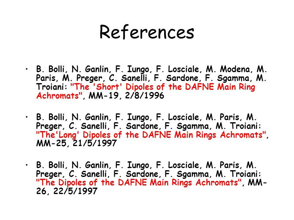 References B. Bolli, N. Ganlin, F. Iungo, F. Losciale, M.