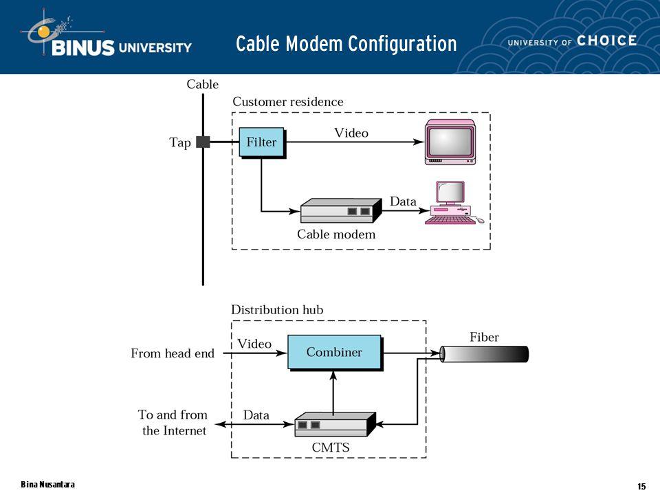 Bina Nusantara 15 Cable Modem Configuration