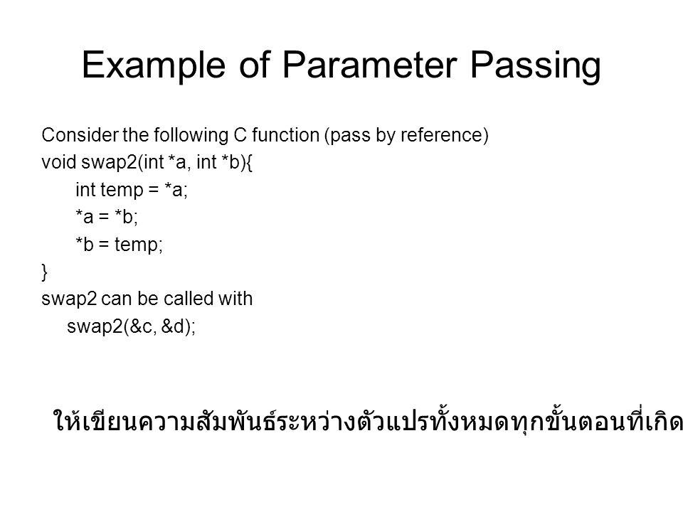 Example of Parameter Passing Consider the following C function (pass by reference) void swap2(int *a, int *b){ int temp = *a; *a = *b; *b = temp; } swap2 can be called with swap2(&c, &d); ให้เขียนความสัมพันธ์ระหว่างตัวแปรทั้งหมดทุกขั้นตอนที่เกิดขึ้น