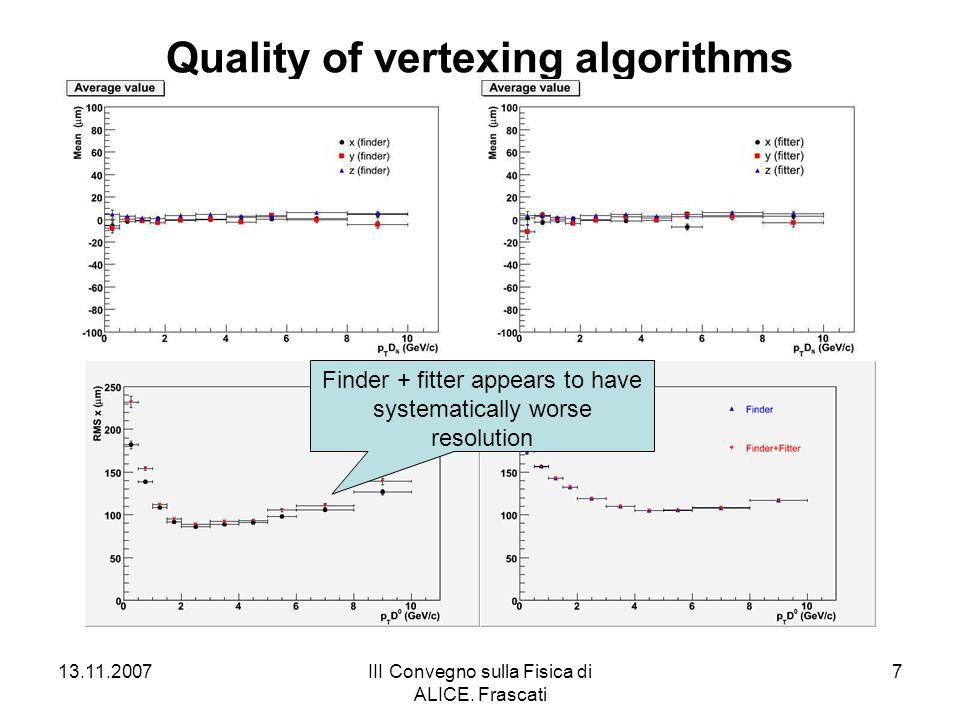 13.11.2007III Convegno sulla Fisica di ALICE. Frascati 7 Quality of vertexing algorithms Finder + fitter appears to have systematically worse resoluti