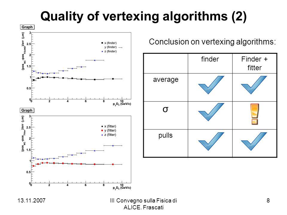 13.11.2007III Convegno sulla Fisica di ALICE. Frascati 8 Quality of vertexing algorithms (2) Conclusion on vertexing algorithms: finderFinder + fitter