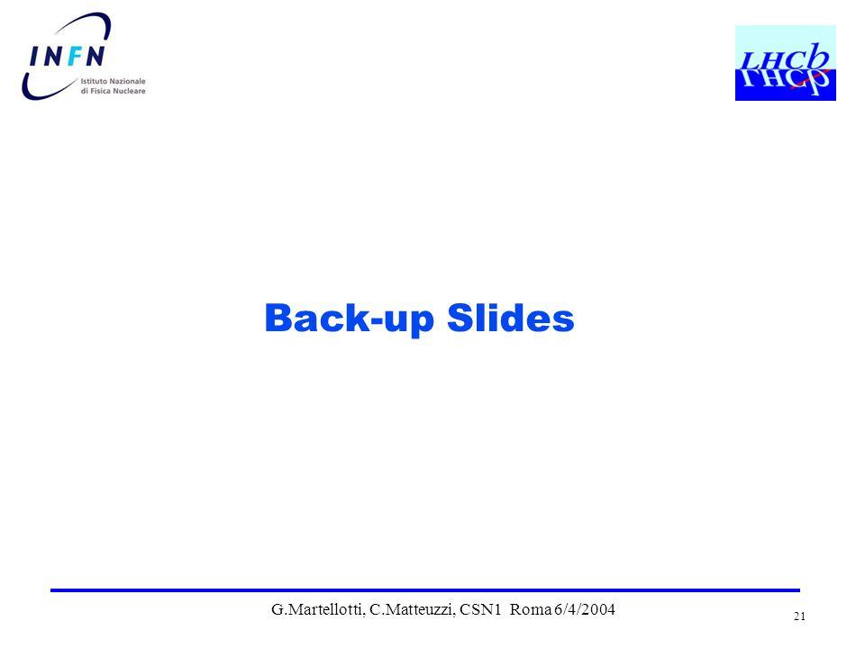 G.Martellotti, C.Matteuzzi, CSN1 Roma 6/4/2004 21 Back-up Slides