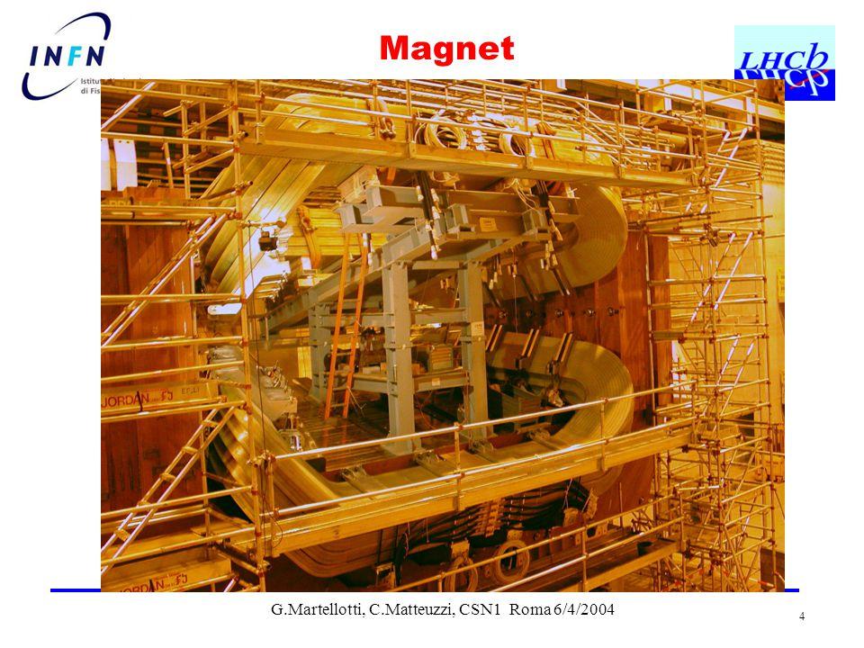 G.Martellotti, C.Matteuzzi, CSN1 Roma 6/4/2004 4 Magnet