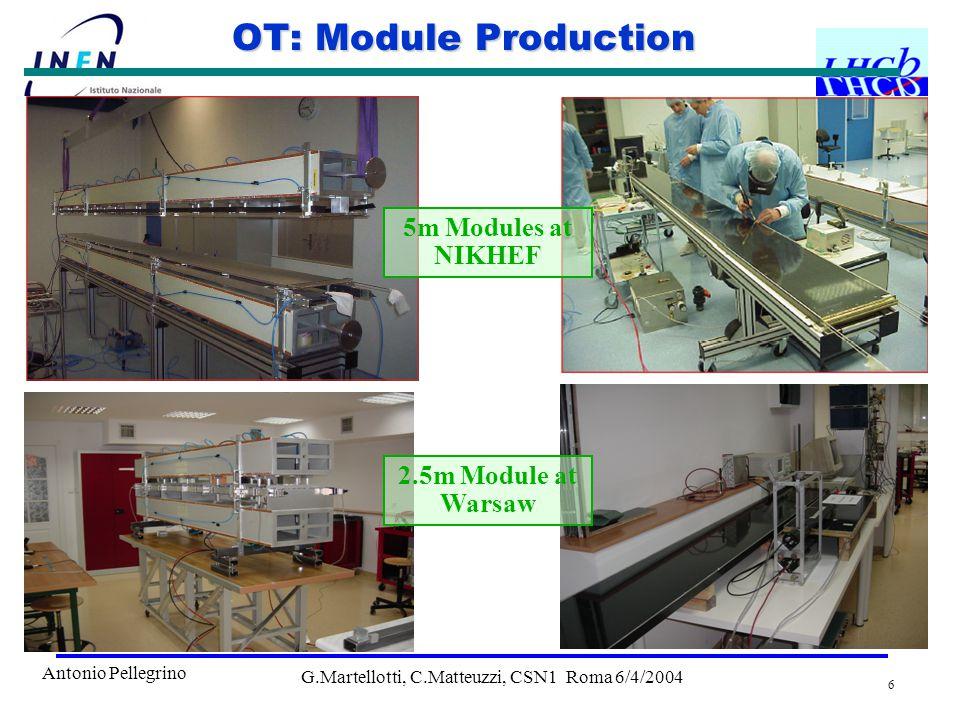 G.Martellotti, C.Matteuzzi, CSN1 Roma 6/4/2004 6 OT: Module Production Antonio Pellegrino 5m Modules at NIKHEF 2.5m Module at Warsaw
