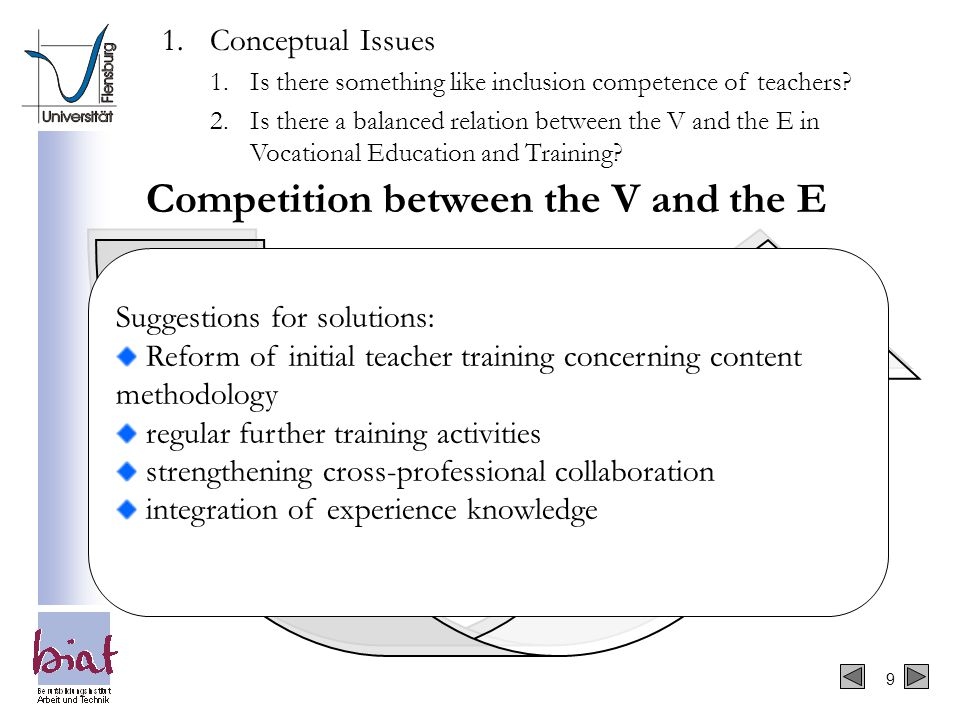 """9 Competition between the V and the E Vocational approach: """"alternance principle: combination of training, education and work experience Social pedagogy approach: Social support Personality building Multiple contexts of learning activities 1.Conceptual Issues 1.Is there something like inclusion competence of teachers."""