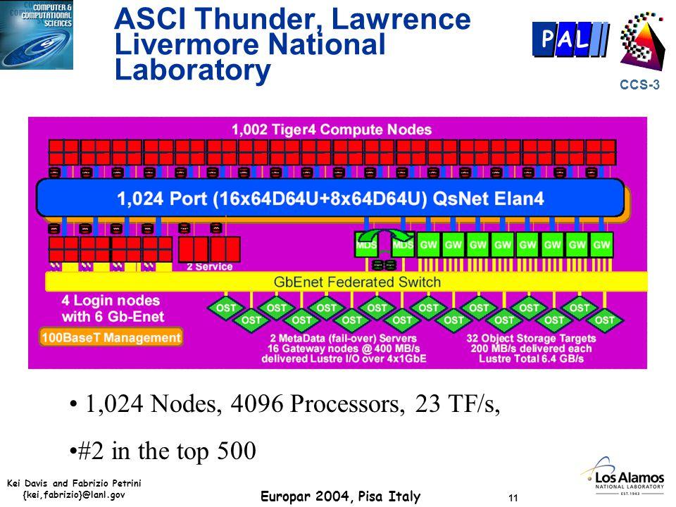 Kei Davis and Fabrizio Petrini {kei,fabrizio}@lanl.gov Europar 2004, Pisa Italy 11 CCS-3 P AL ASCI Thunder, Lawrence Livermore National Laboratory 1,0