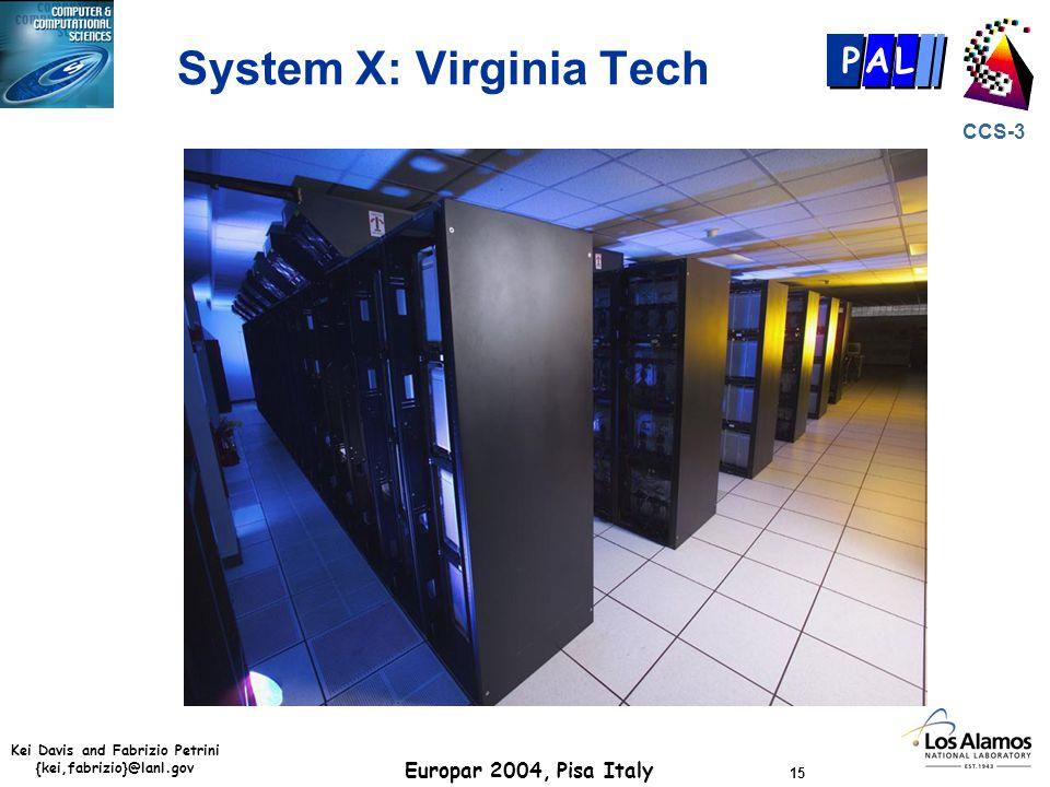 Kei Davis and Fabrizio Petrini {kei,fabrizio}@lanl.gov Europar 2004, Pisa Italy 15 CCS-3 P AL System X: Virginia Tech
