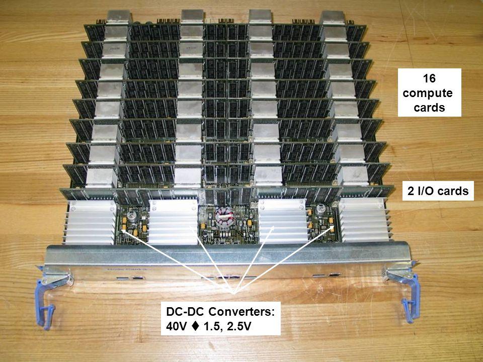 Kei Davis and Fabrizio Petrini {kei,fabrizio}@lanl.gov Europar 2004, Pisa Italy 21 CCS-3 P AL DC-DC Converters: 40V  1.5, 2.5V 2 I/O cards 16 compute