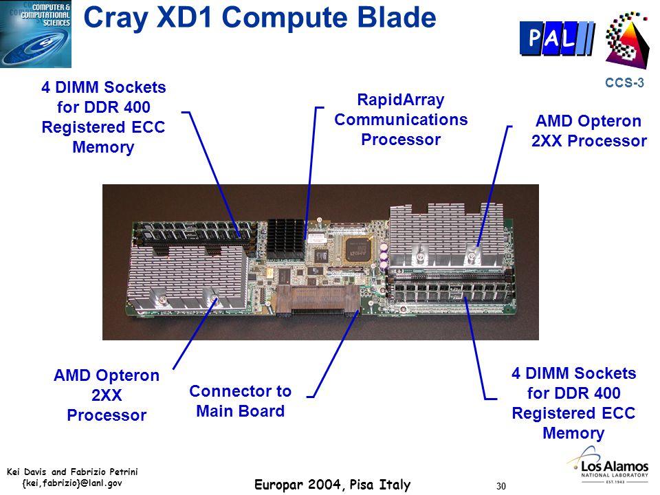 Kei Davis and Fabrizio Petrini {kei,fabrizio}@lanl.gov Europar 2004, Pisa Italy 30 CCS-3 P AL Cray XD1 Compute Blade 4 DIMM Sockets for DDR 400 Regist