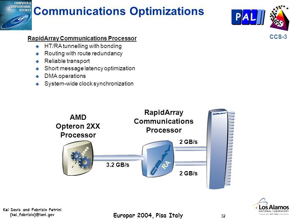 Kei Davis and Fabrizio Petrini {kei,fabrizio}@lanl.gov Europar 2004, Pisa Italy 32 CCS-3 P AL Communications Optimizations RapidArray Communications P