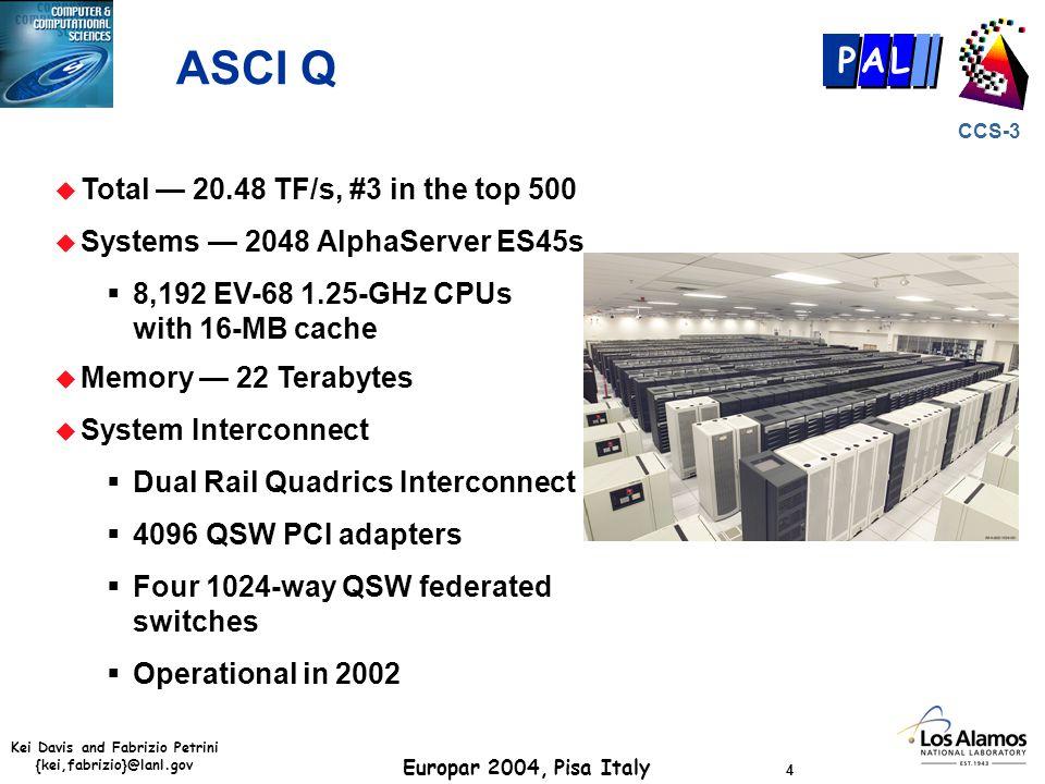 Kei Davis and Fabrizio Petrini {kei,fabrizio}@lanl.gov Europar 2004, Pisa Italy 5 CCS-3 P AL Memory Up to 32 GB MMB 2 MMB 1 MMB 0 Serial, Parallel keyboard/mouse floppy Cache 16 MB per CPU 256b 125 MHz (4.0 GB/s) 256b 125 MHz (4.0 GB/s) EV68 1.25 GHz PCI5PCI4 PCI0 PCI2 PCI1 PCI6PCI7 PCI-USB PCI-junk IO PCI3PCI8 PCI 9 64b 33MHz (266MB/S) 64b 66MHz (528 MB/S ) PCI5PCI4 PCI0 PCI2 PCI1 64b 66MHz (528 MB/S) PCI6PCI7 PCI-USB PCI-junk IO PCI3PCI8 PCI 9 64b 33 MHz (266 MB/S) 64b 66 MHz (528 MB/S) Quad C-Chip Controller PCI Chip Bus 0 PCI Chip Bus 1 D D D D DD D D Quad C-Chip Controller PCI Chip Bus 0,1 PCI Chip Bus 2,3 D D D D DD D D MMB 3 PCI7 HS PCI5PCI4 PCI3 HSPCI2 HSPCI1 HS PCI0 Each @ 64b 500 MHz (4.0 GB/s) PCI9 HSPCI8 HSPCI6 HS 3.3V I/O5.0V I/O Node: HP (Compaq) AlphaServer ES45 21264 System Architecture