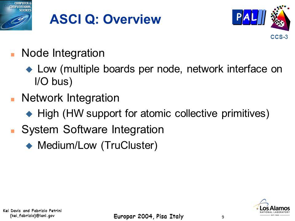 Kei Davis and Fabrizio Petrini {kei,fabrizio}@lanl.gov Europar 2004, Pisa Italy 10 CCS-3 P AL ASCI Thunder, 1,024 Nodes, 23 TF/s peak