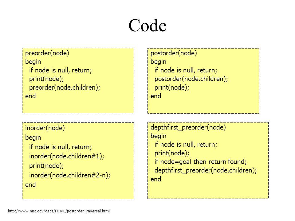 Code preorder(node) begin if node is null, return; print(node); preorder(node.children); end inorder(node) begin if node is null, return; inorder(node.children#1); print(node); inorder(node.children#2-n); end postorder(node) begin if node is null, return; postorder(node.children); print(node); end http://www.nist.gov/dads/HTML/postorderTraversal.html depthfirst_preorder(node) begin if node is null, return; print(node); if node=goal then return found; depthfirst_preorder(node.children); end